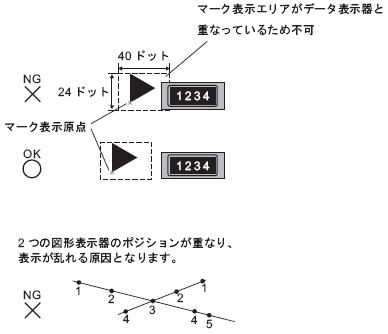 9.7.3 図形表示器(移動表示)の制限事項